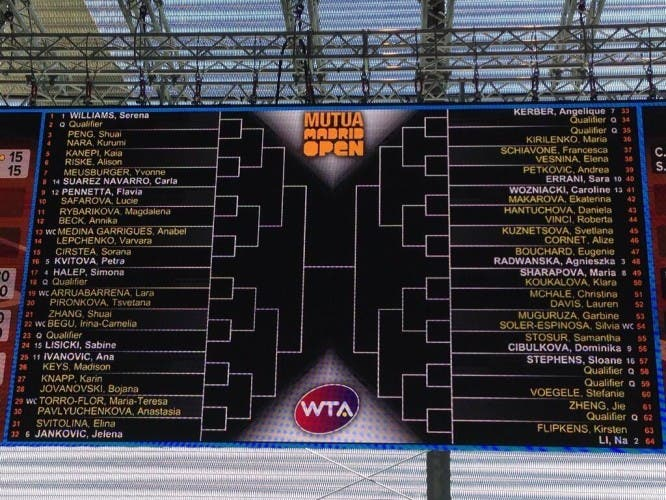 Tabellone WTA Madrid 2014