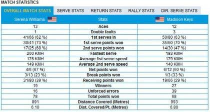 Serena Keys