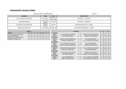 Serie A1 F Gruppo 1