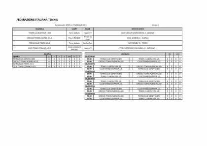 Serie A1 F Gruppo 2