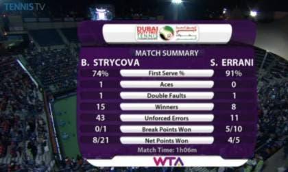 Errani-Strycova stats