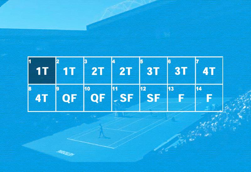 Australian Open, programma Day 1: Schiavone sul centrale all'una, Nadal a colazione