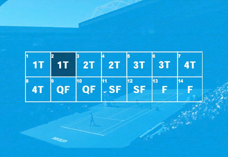 Australian Open, il programma del Day 2: Federer alle 9, Fabbiano sul centrale