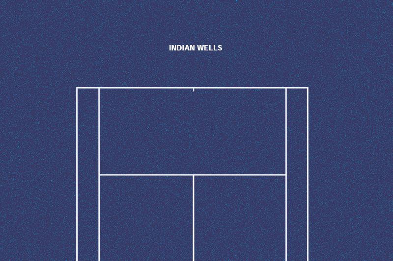 Indian Wells LIVE: al via anche il torneo maschile
