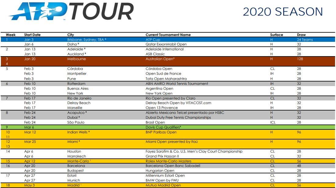 Calendario 2020 Con Numero Settimane.Ufficiale Il Calendario 2020 Debutta L Atp Cup Monza Spera
