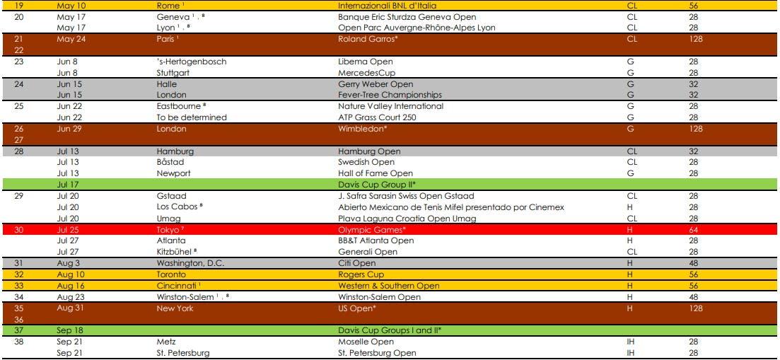 Calendario Internazionale 2020.Ufficiale Il Calendario 2020 Debutta L Atp Cup Monza Spera