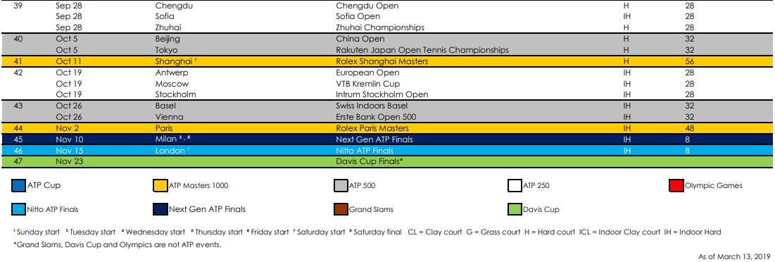 Calendario Tornei Atp 2020.Ufficiale Il Calendario 2020 Debutta L Atp Cup Monza Spera